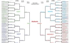 Auburn Made History