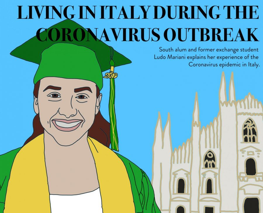 Living in Italy during the Coronavirus outbreak